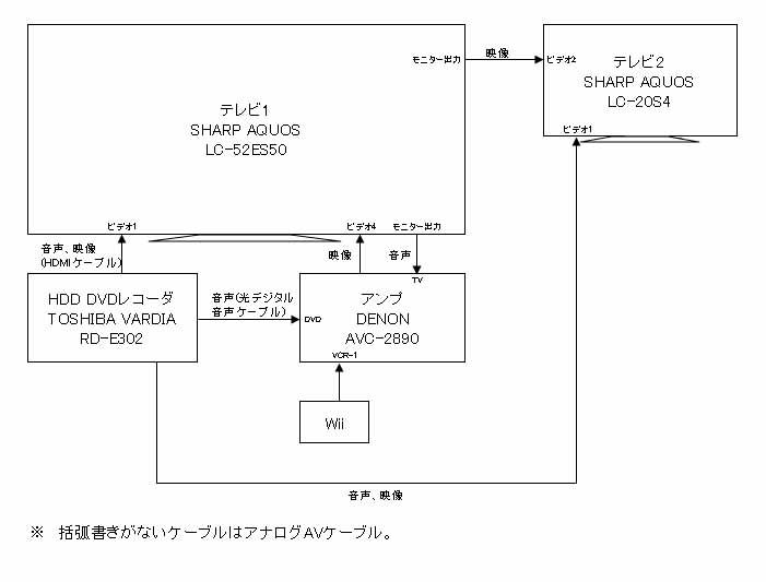 http://hinata.la.coocan.jp/814T/20090725_18314829/090728haisen.JPG