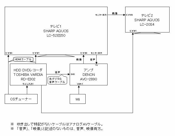 http://hinata.la.coocan.jp/814T/20090801_00570300/090802haisen.JPG